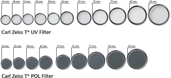 zirkular Carl Zeiss T POL Filter 62mm